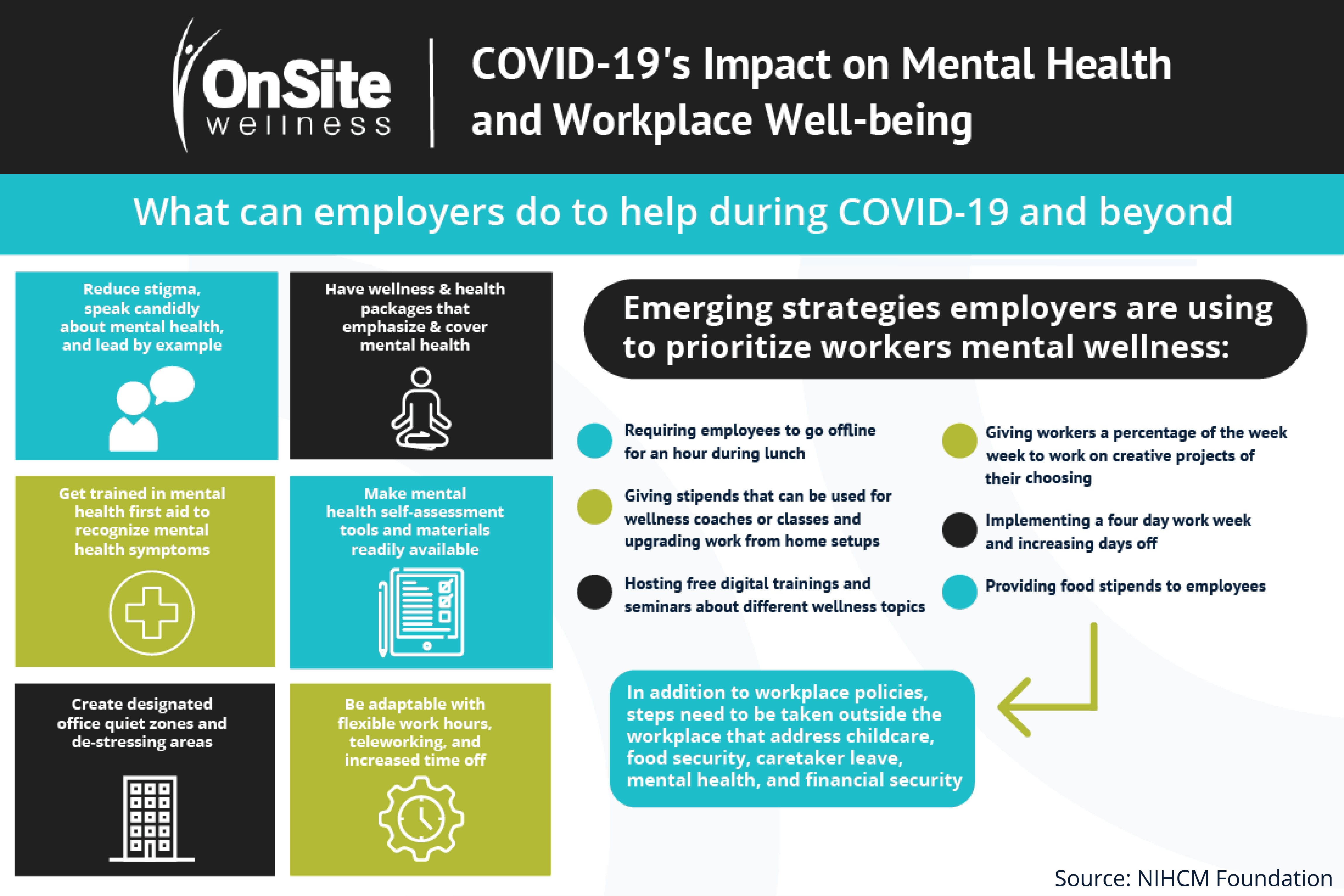 COVID-19 & Workplace Well-being: How Employers Can Help